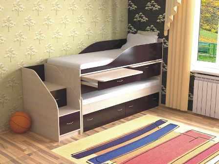 двухъярусная кровать дуэт 8
