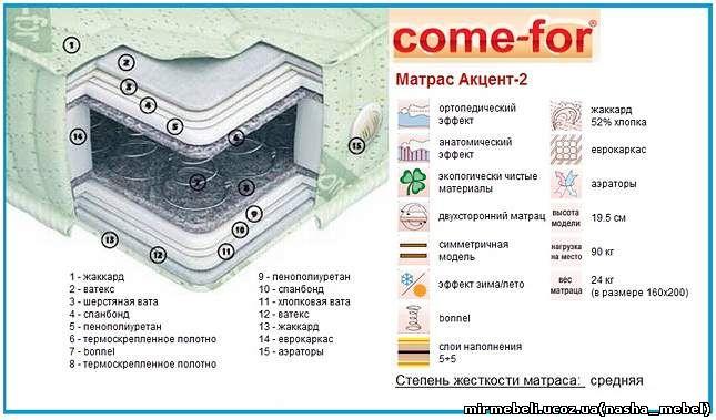 матрас акцент-2