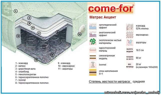 матрас акцент come-for