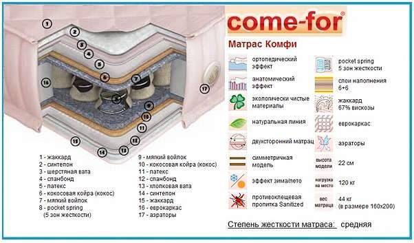 матрас комфи ком-фор