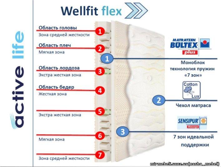 матрас wellfit flex
