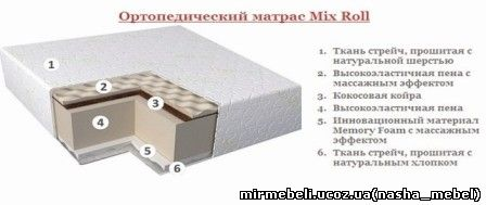 матрас Mix Roll Take&Go