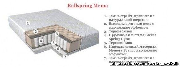 Матрас Rollspring Memo Take&Go