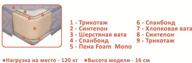 беспружинный матрас MonoRoll Come-For